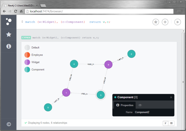 Neo4j WidgetManager Graph